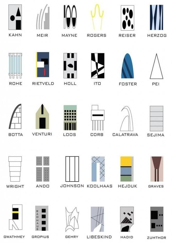 Architects and their styles.. #signature | architecture...like we do ...