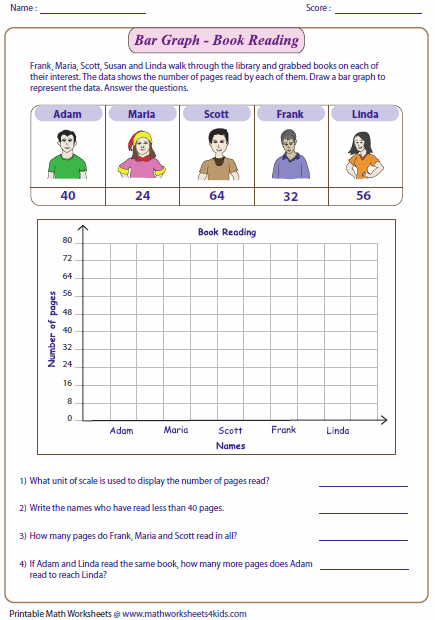 Drawing Bar Graph: Medium Level | Math | Bar graphs, 3rd grade math ...