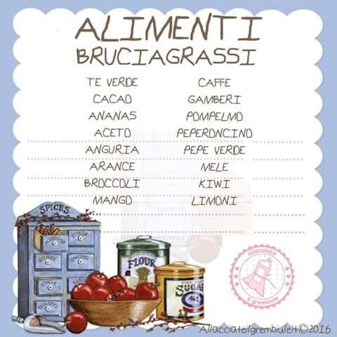 albavollaro (@albavollaro)