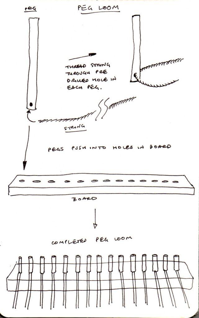 Treloan Portscatho Grid Ref 875347 Peg Loom Peg Loom