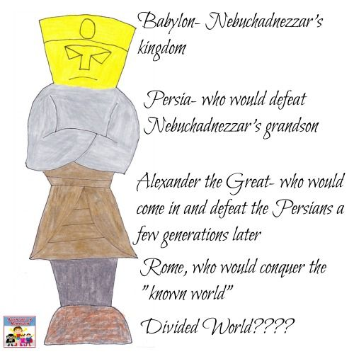 Coloring Dream Nebuchadnezzar Pages Statue 2020 Bible