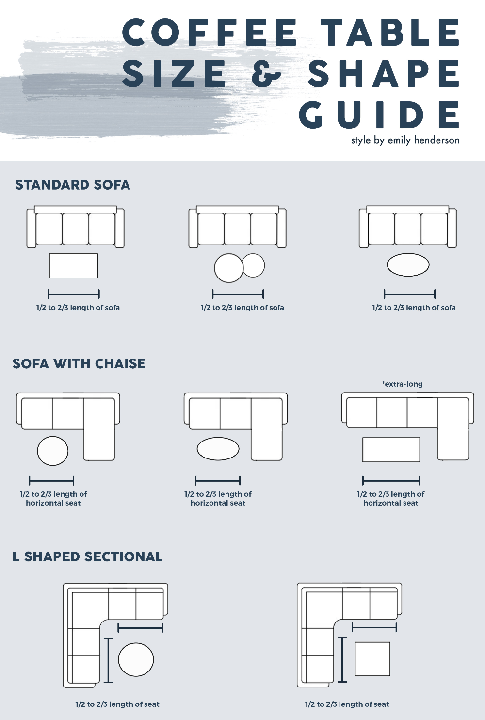 How To Pick A Coffee Table 105 Picks For Every Space Living Room Furniture Layout Coffee Table Size Livingroom Layout