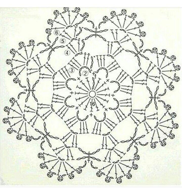 Rosetón | tapetes | Pinterest | Rosetón, Ganchillo y Mandalas