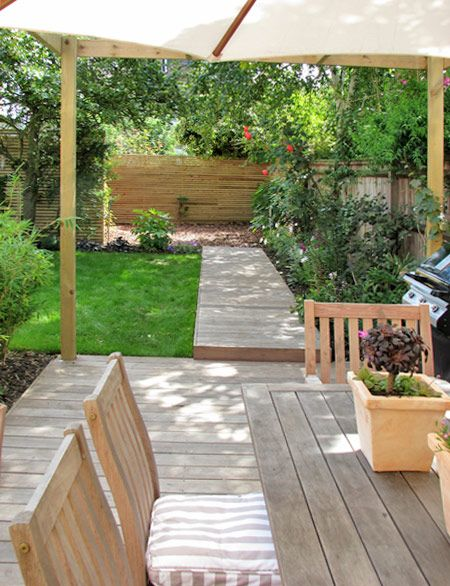 garden ideas terraced house
