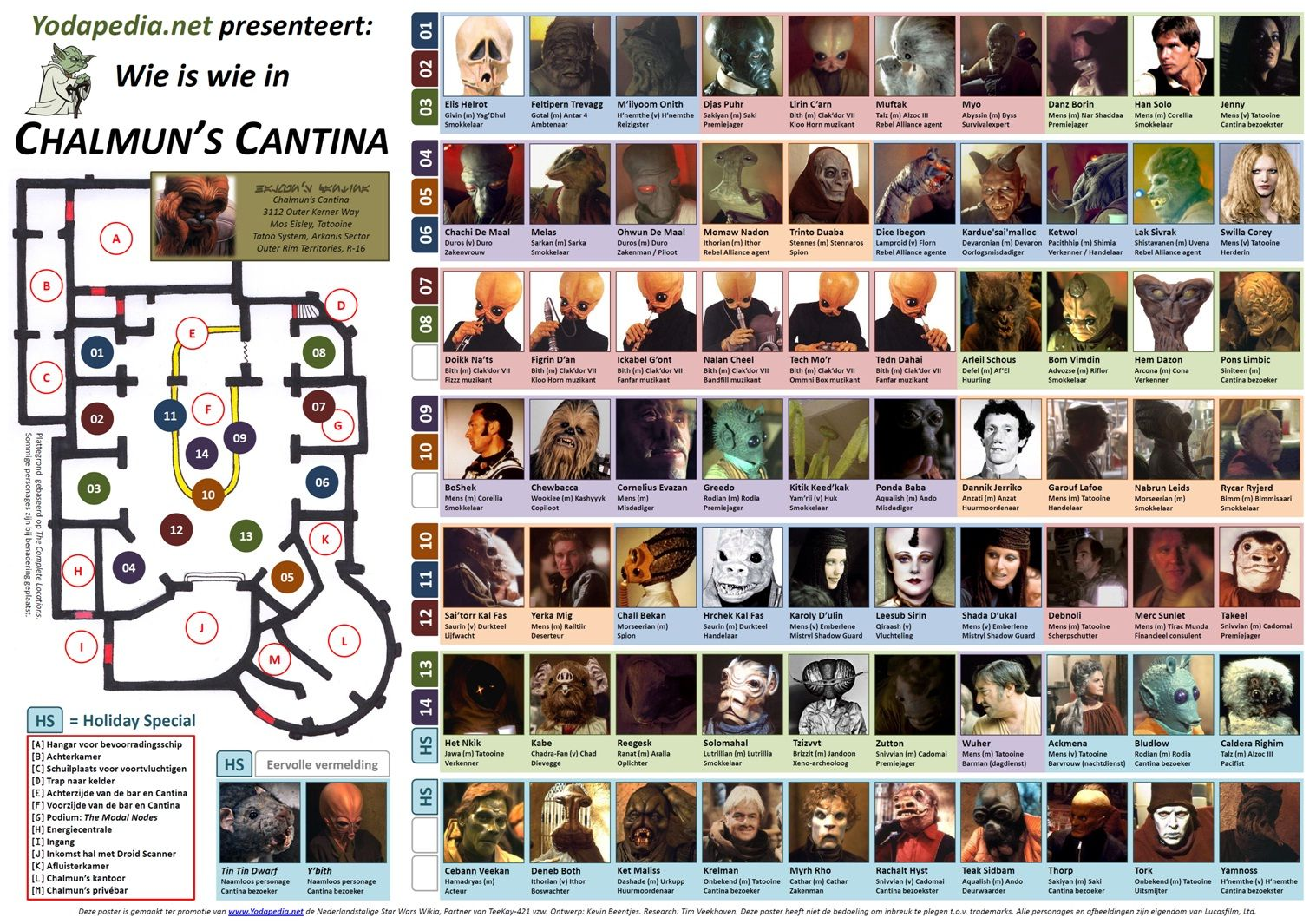 Star Wars Cantina Map Art Gallery Star Wars Pinterest Star