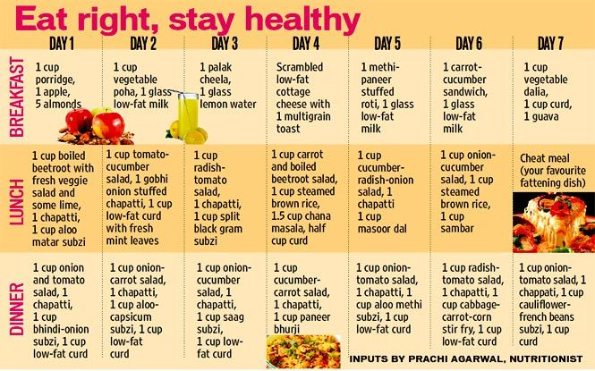 Lose weight due to cancer symptoms picture 4