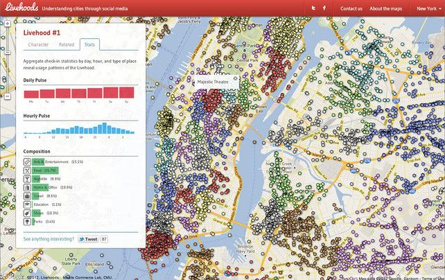 Livehoods project analyzed 18 million Foursquare check-ins to spot algorithmic relationships between the spots people frequent - see http://www.fastcodesign.com/1669554/a-map-of-your-city-s-invisible-neighborhoods-according-to-foursquare