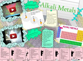 This group lies in the s block of the periodic table as all alkali this group lies in the s block of the periodic table as all alkali metals have their outermost electron in an s orbital this electron configuration results urtaz Gallery