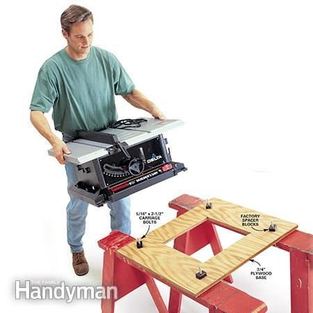 table saw tips and techniques | portable table, plywood and woodworking
