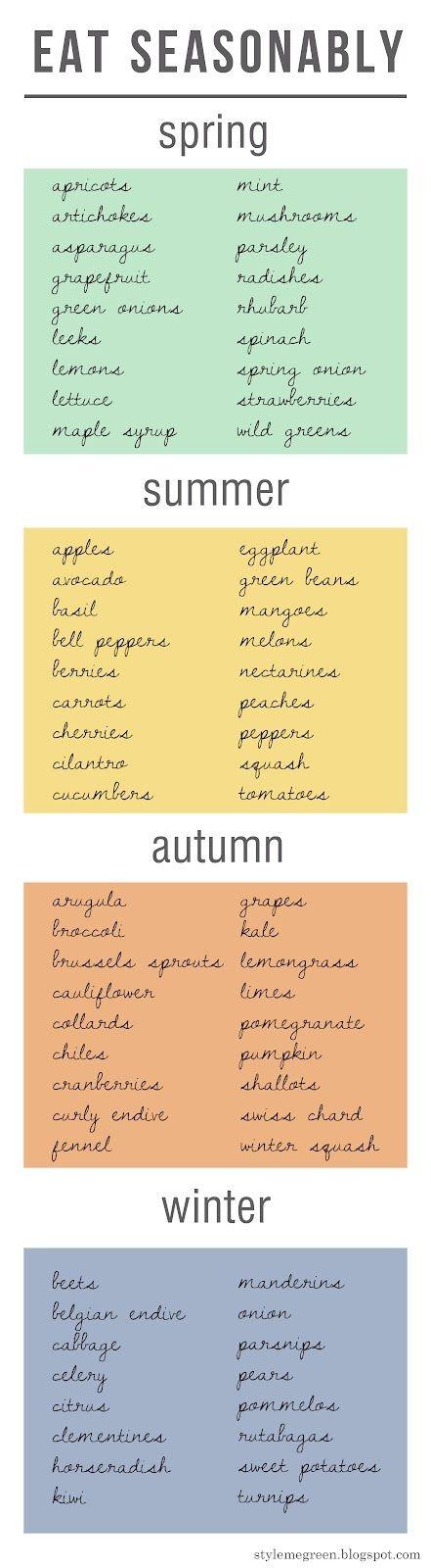 Eat seasonably: when fruits & veggies are in season & at the peak of flavor