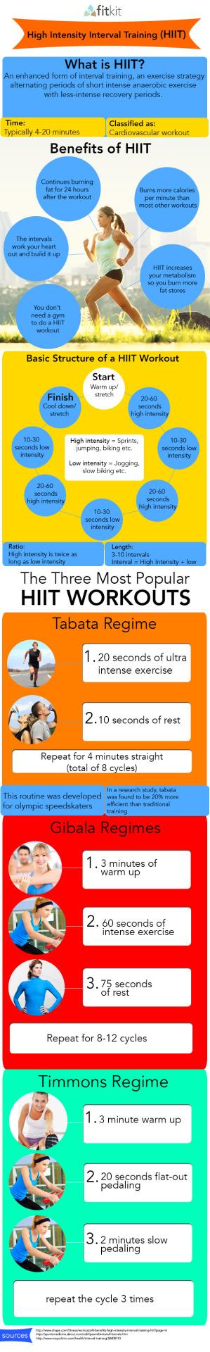 My Healthy Weighs — lashawnaxysantiago Get real Sit Ups