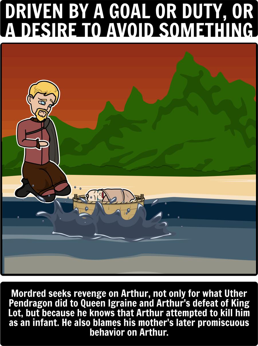 Protagonist Vs Antagonist Antagonist Students May Find It Helpful