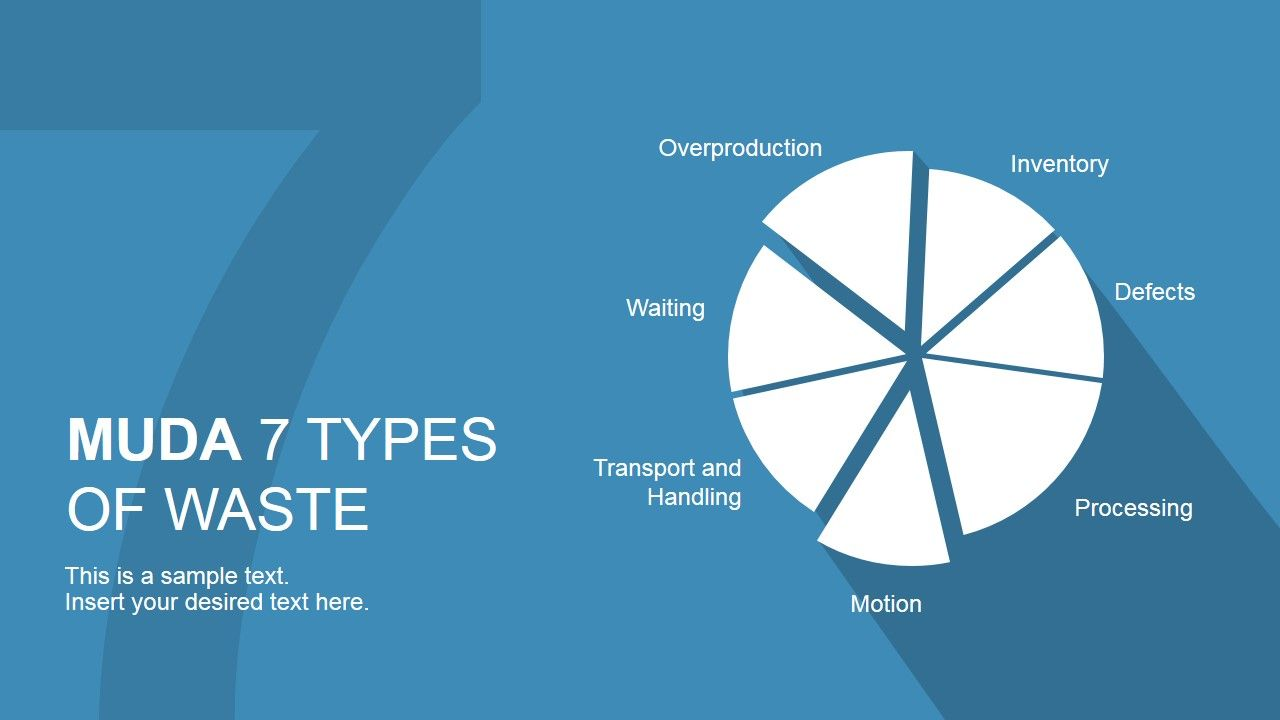 Muda 7 Types Of Waste Powerpoint Template Diagrams Pinterest Rings Diagram For Slidemodel This Is Created Consultants Professionals Or Executives That Need To Present The Seven W