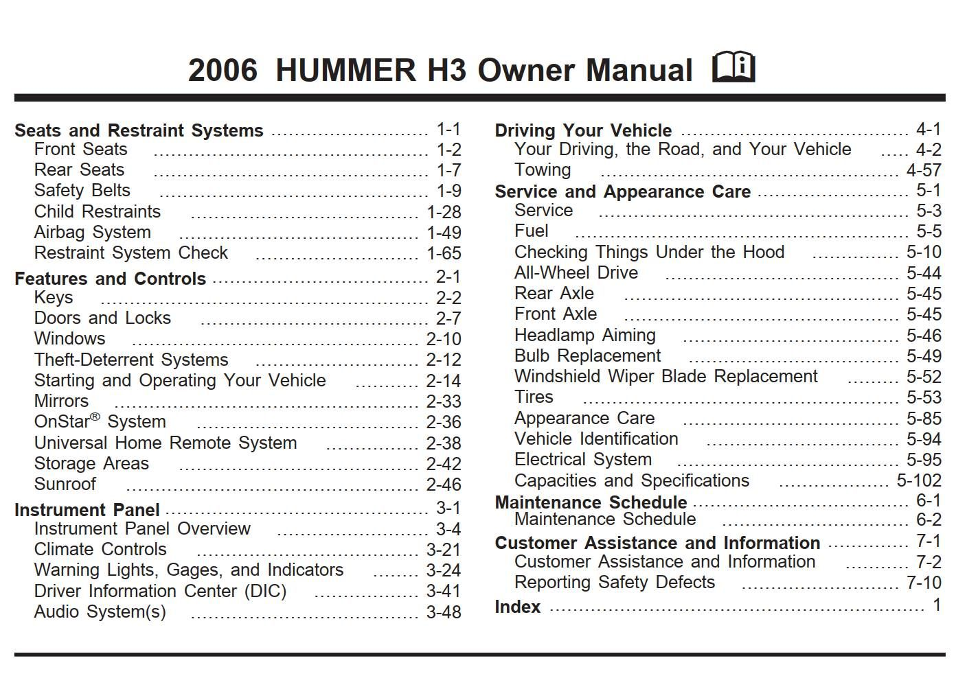 Hummer H3 2006 Owner S Manual Has Been Published On Procarmanuals Com Https Procarmanuals Com Hummer H3 2006 Owne Owners Manuals Chevrolet Aveo Buick Lucerne