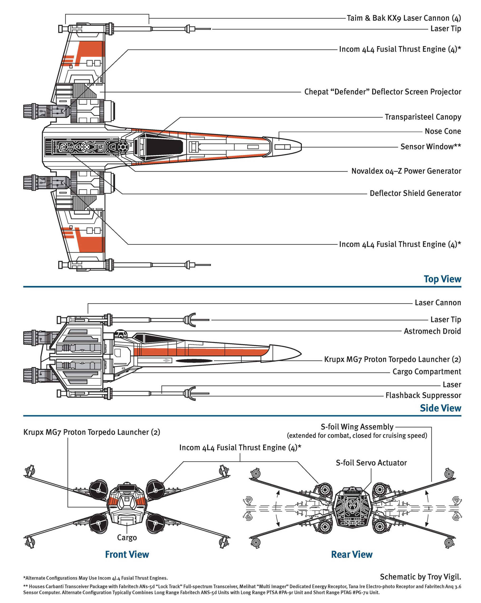 A schematic of the STAR WARS T-65 X-wing starfighter | Stuff ... on b-wing schematics, at-at schematics, a wing fighter schematics, tie interceptor schematics, minecraft schematics, y-wing schematics, halo warthog schematics,