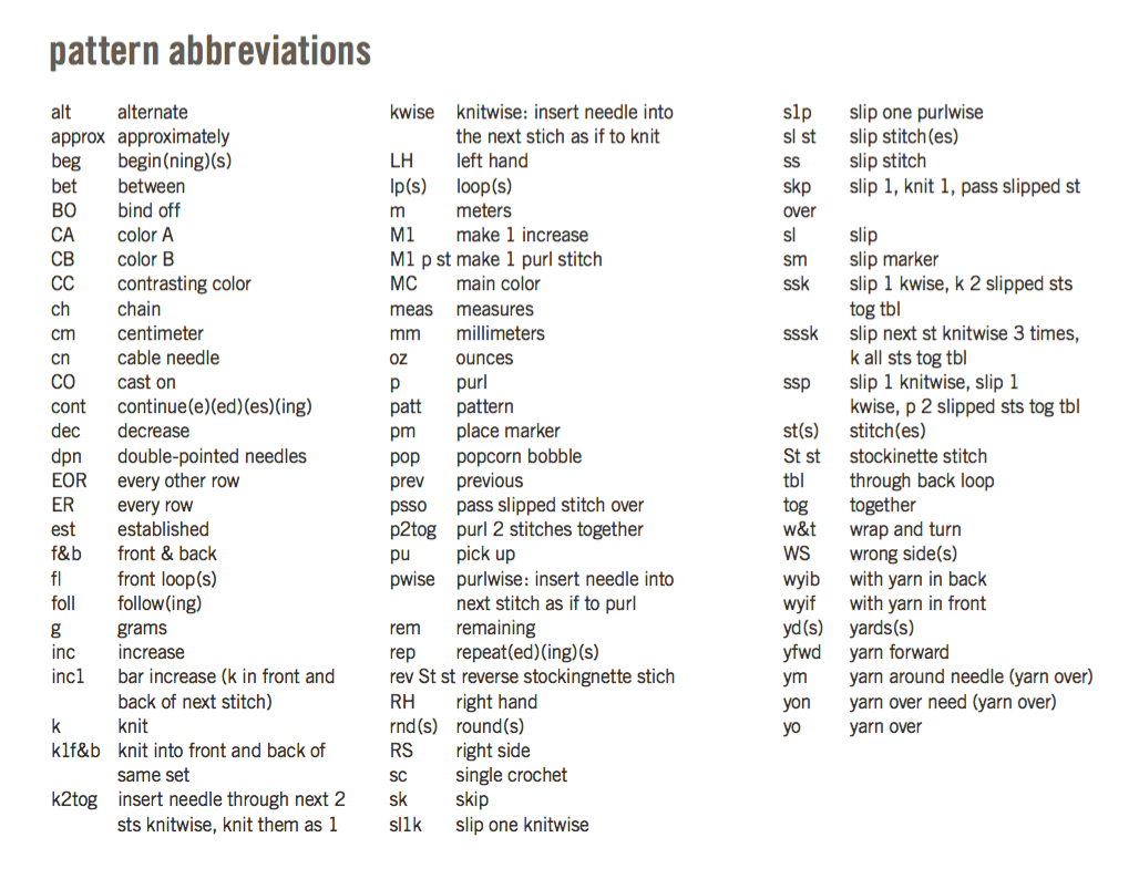Knitting Abbreviations | KNIT | Pinterest | Knitting abbreviations ...
