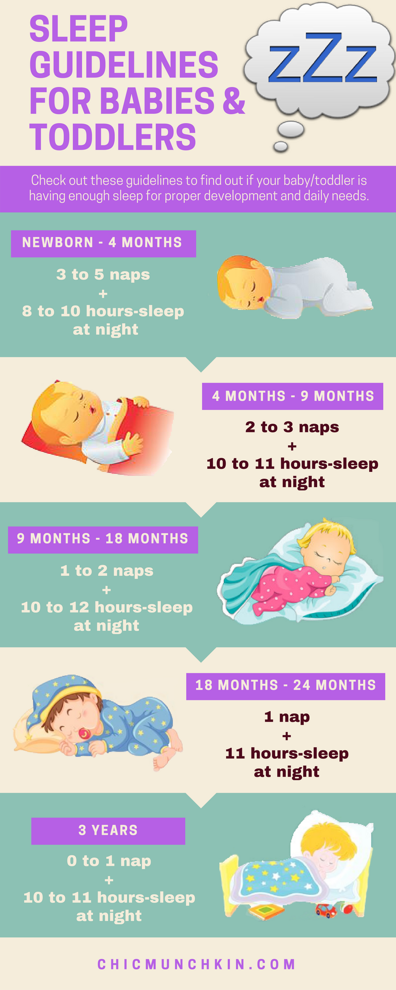 THE DEFINITIVE GUIDE TO BABY SLEEP INFOGRAPHIC - As important as feeding, sleeping can hugely impact your baby's life and development. Find out if your baby's sleeping habits are normal and sufficient in our infographic.
