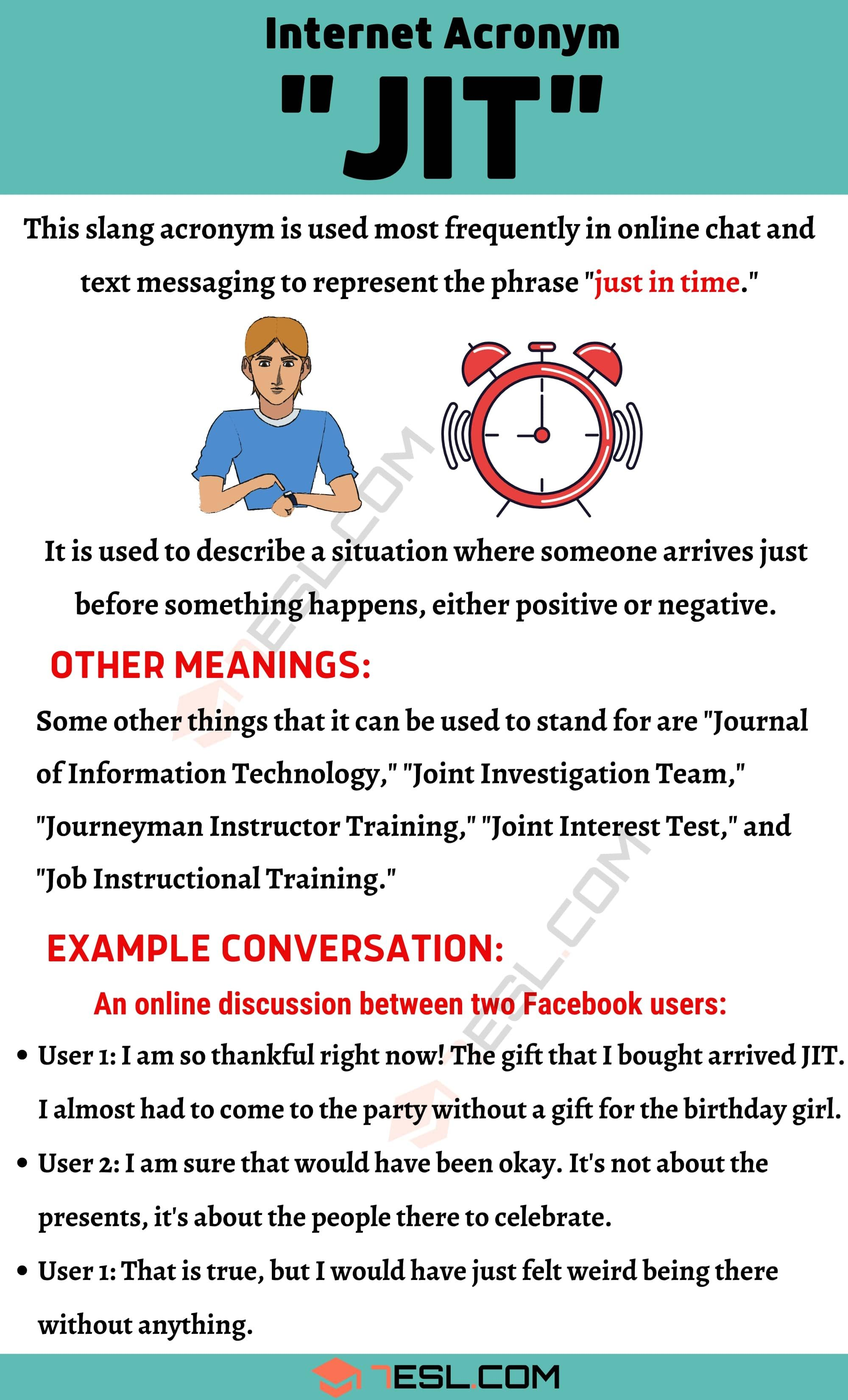 Jit Meaning How To Use The Internet Acronym Jit Correctly 7esl Sms Language Meant To Be How To Pronounce