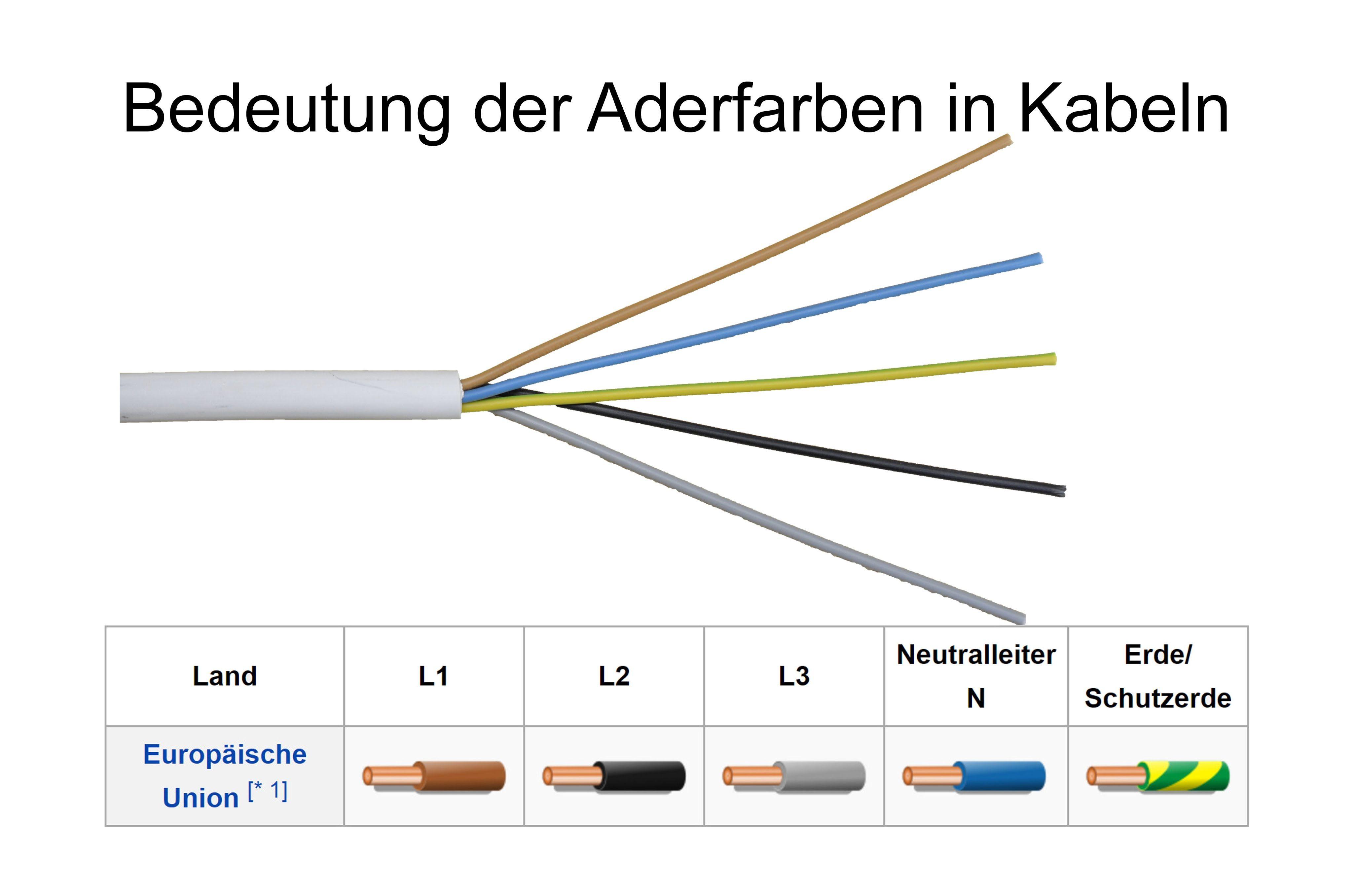 Strom Kabel Farben Stromkabel Farben Einer