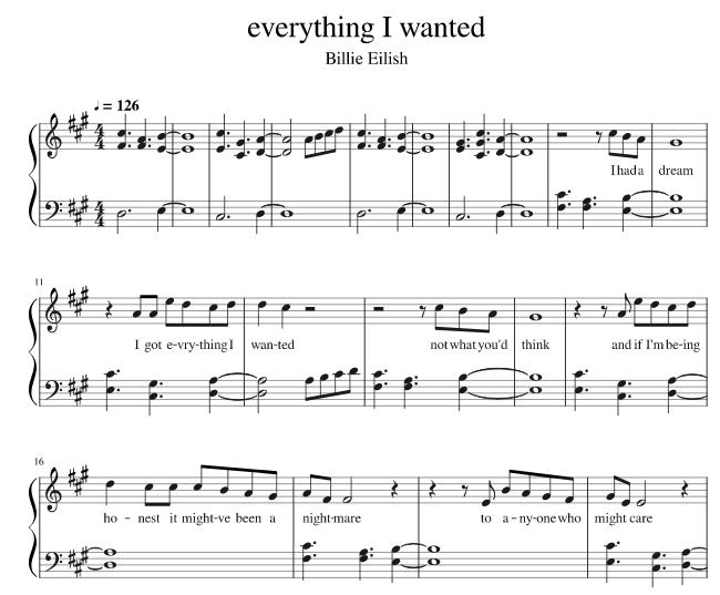 Billie Eilish Everything I Wanted Easy Piano Sheet Music In 2020 Easy Piano Sheet Music Keyboard Sheet Music Sheet Music