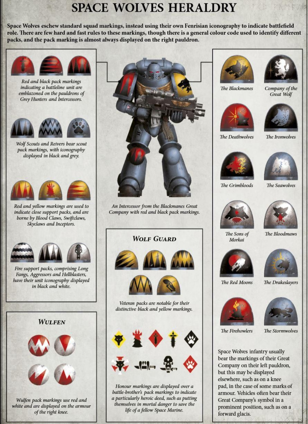 Https Static Wikia Nocookie Net 94bb8aa9 C1dd 4266 9bb2 63f171be279d Space Wolves Warhammer 40k Space Wolves Space Soldier