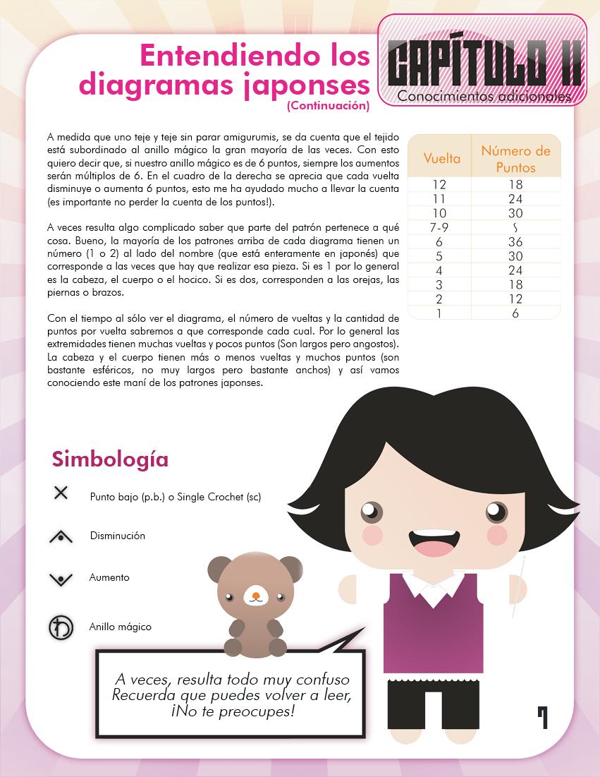 Blog sobre amigurumis, como hacer muñecos a crochet, curso de ...
