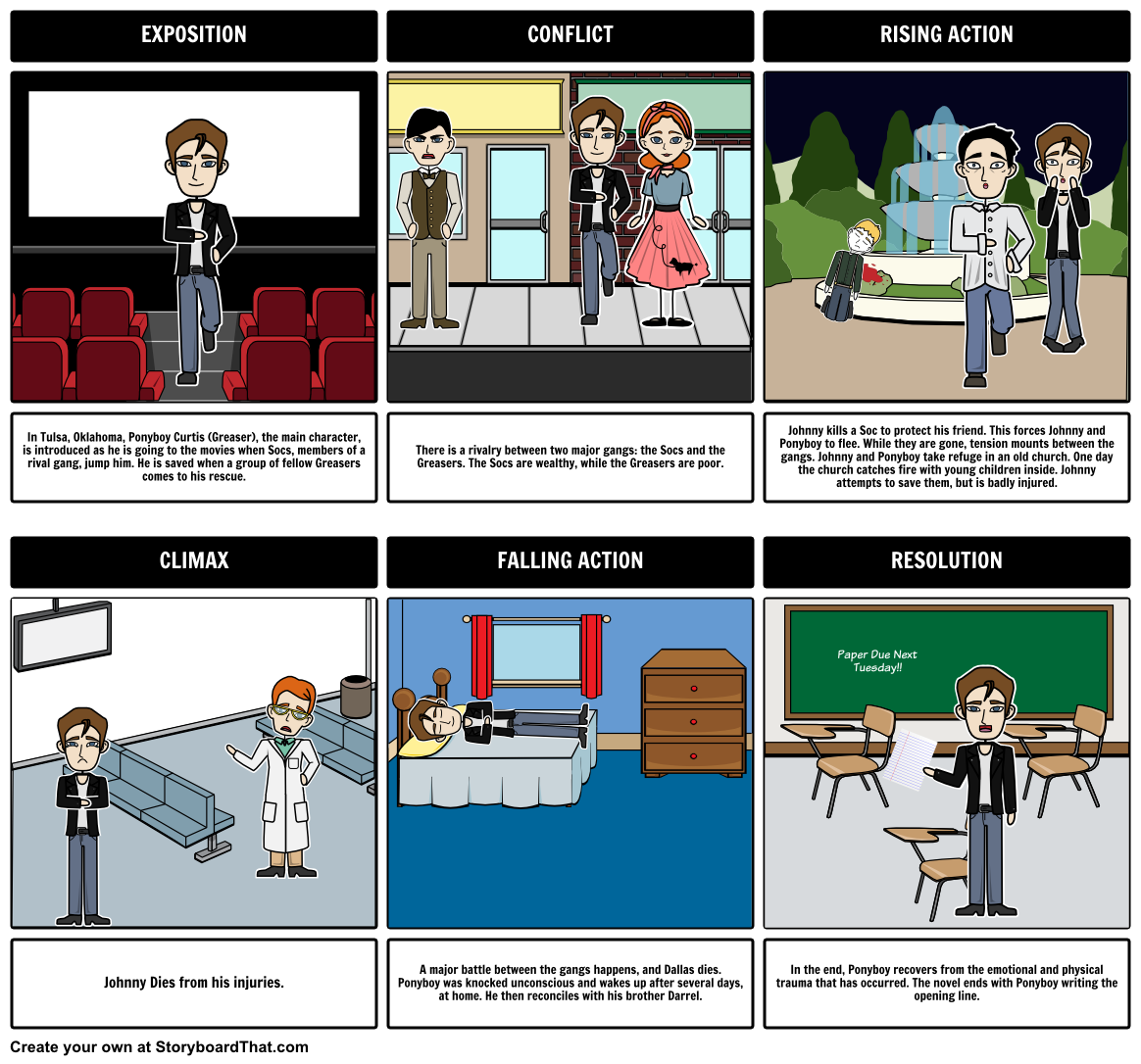 Dive into the rivalry between socs and greasers with this activity dive into the rivalry between socs and greasers with this activity packed teacher guide ccs plot diagramthe ccuart Images