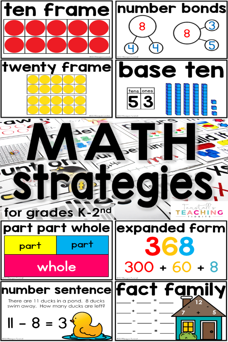 Teaching students to use math strategies made easy. Ideas and visuals for kindergarten, first grade, and second grade. Math strategies for solving problems.