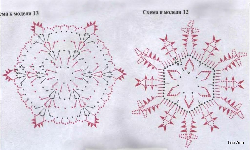 Picasa Web Albums | Navidad crochet | Pinterest