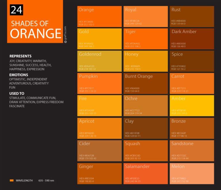 24 Shades Of Orange Color Palette Graf1x Com Orange Color Palettes Orange Color Shades Color Psychology