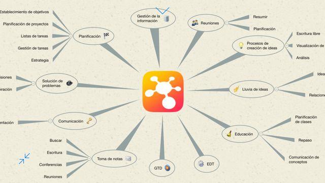 10 Apps Para Crear Mapas Conceptuales Educación 3 0 Mapa Conceptual Crear Mapa Mental Mapas