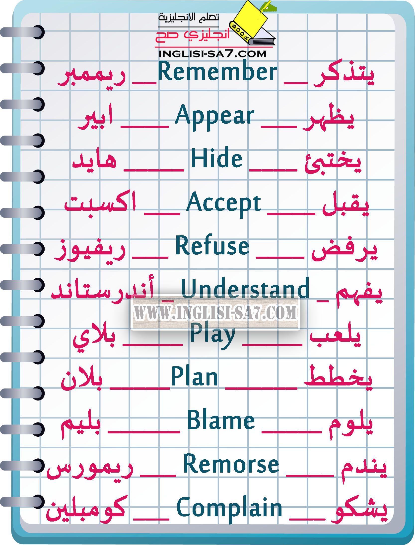 أفضل كتاب لتعلم اللغة الانجيزية من البيت دون معلم English Language Learning Grammar English Language Learning Learn English