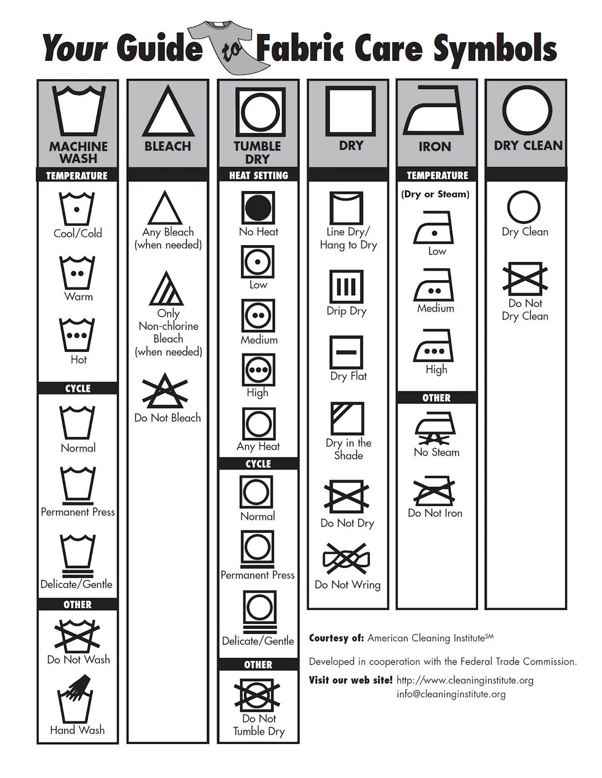 Learn How To Read Patterns Fabric Care Symbols Laundry Care