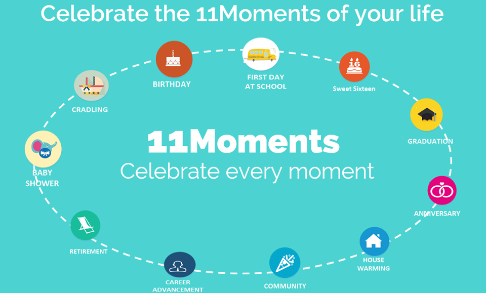 Make those moments more memorable.Cherish every moment .  #momentin11moments ,#11moments , #thelifeofmoments , #momentsinyourlife