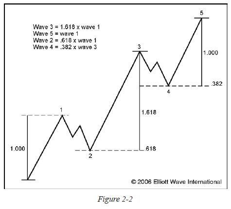 Forex Trading Price Action Explanation Of Breakout Learn Forex