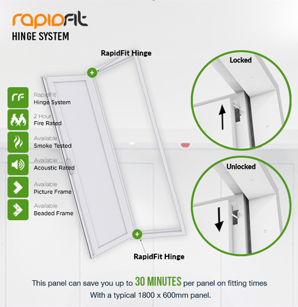 Rapidfit Hinges System Access Panels And Riser Doors Access Panels Sliding Hinges Paneling