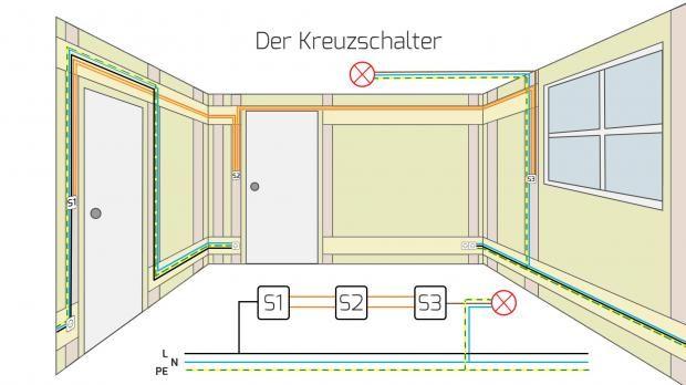die kreuzschaltung schaltplan und funktion. Black Bedroom Furniture Sets. Home Design Ideas