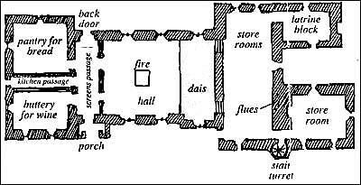 Medieval Cottage Floor Plan Google Search Medieval Houses House Floor Plans Floor Plans
