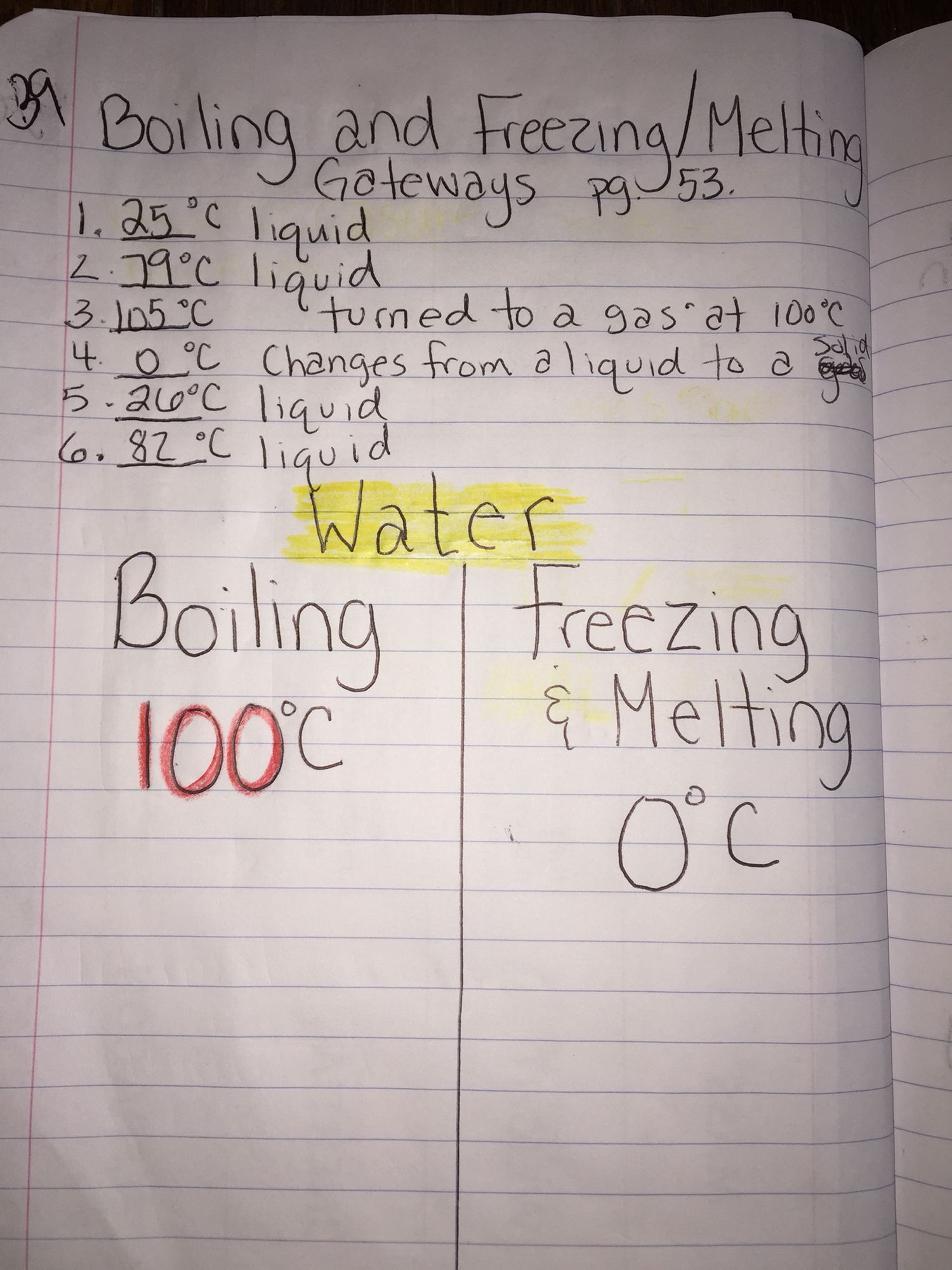Boiling And Freezing Melting Points Of Water Gateways Book