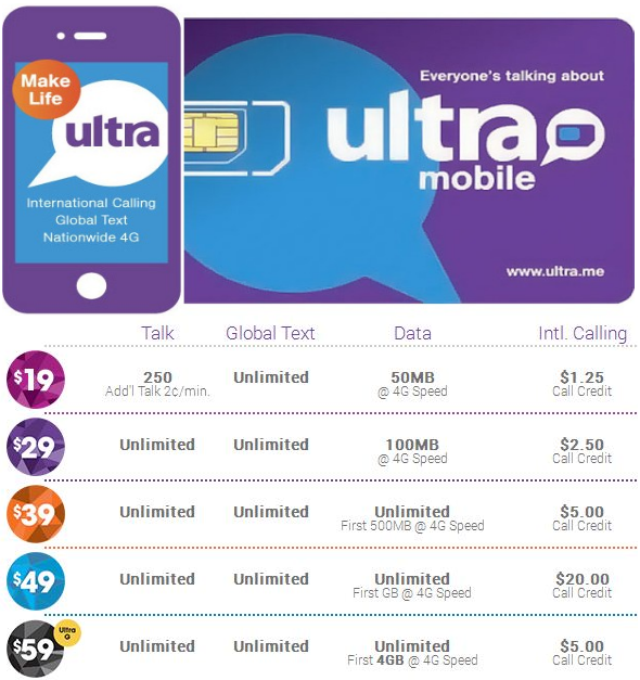 best prepaid smartphone plans ultra mobile