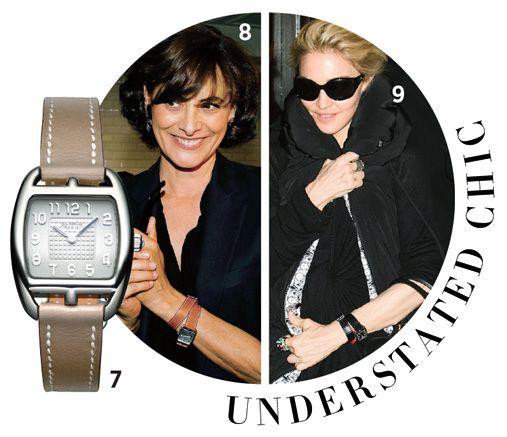 online store f95b4 132bf 手は口ほどに物を言う? 時計のつけ方あるいはその分類学 ...
