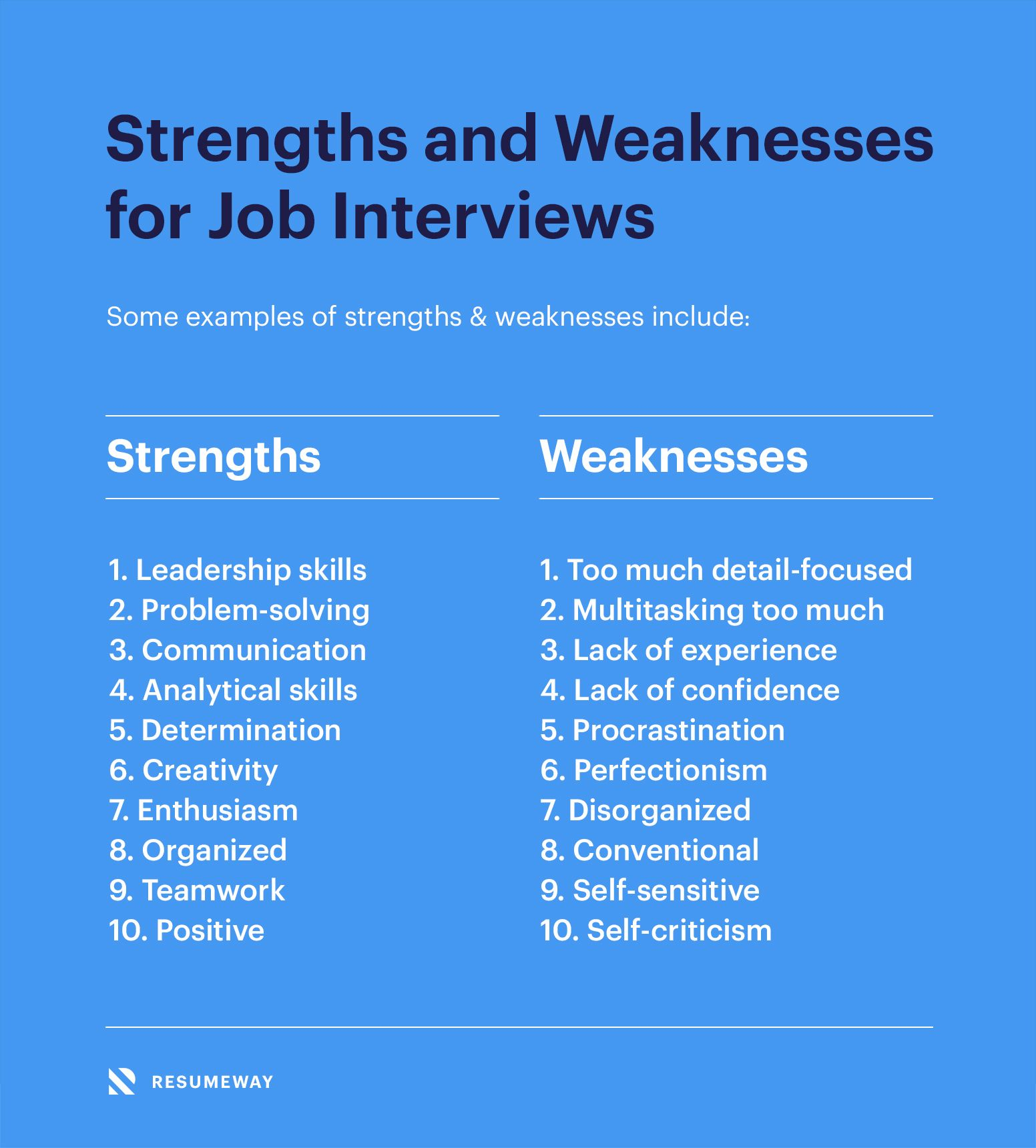 Strengths And Weaknesses For Job Interviews Great Answers