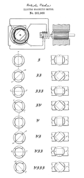 Drawing from U.S. Patent 381,968, illustrating principle of Tesla's alternating current motor