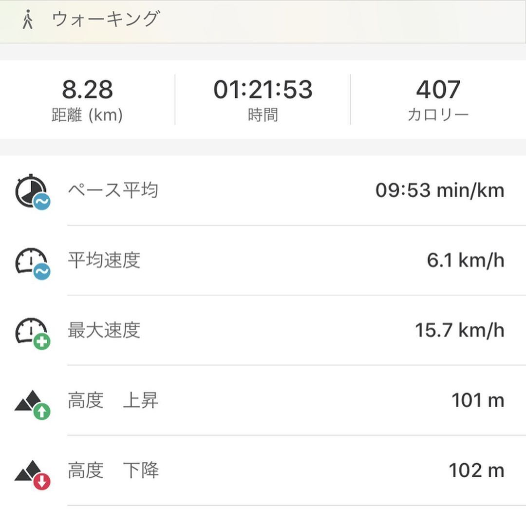フル マラソン カロリー