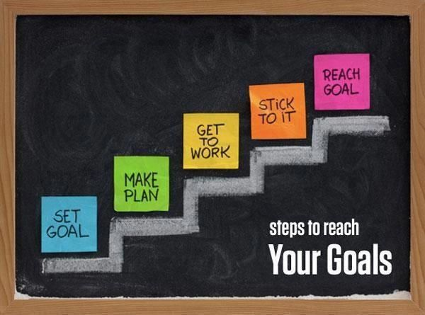 Steps to reach your goals
