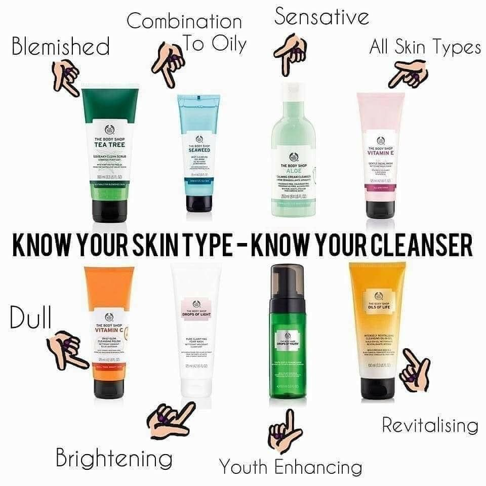 Know Your Skin Type Body Shop Skincare Body Shop At Home Body Shop Tea Tree