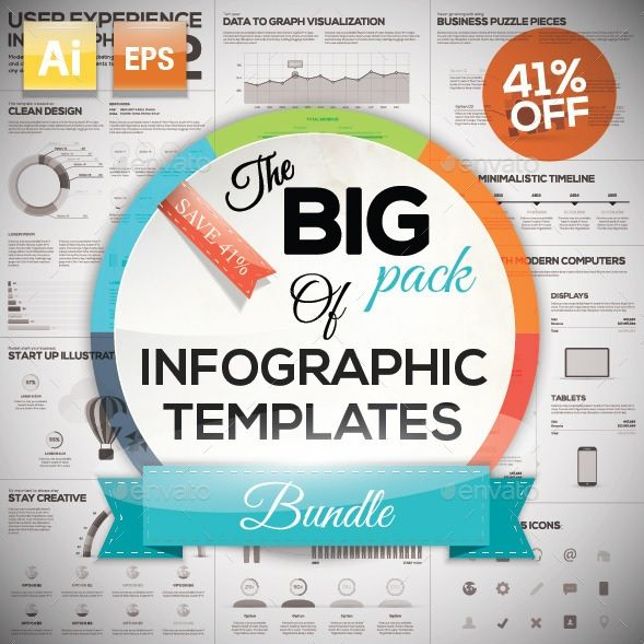 Best Infographic Templates For Your Business