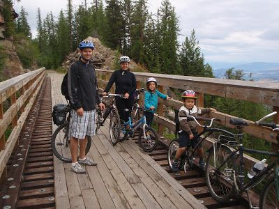 The Myra Canyon Bike Ride Info (Distance 11km)