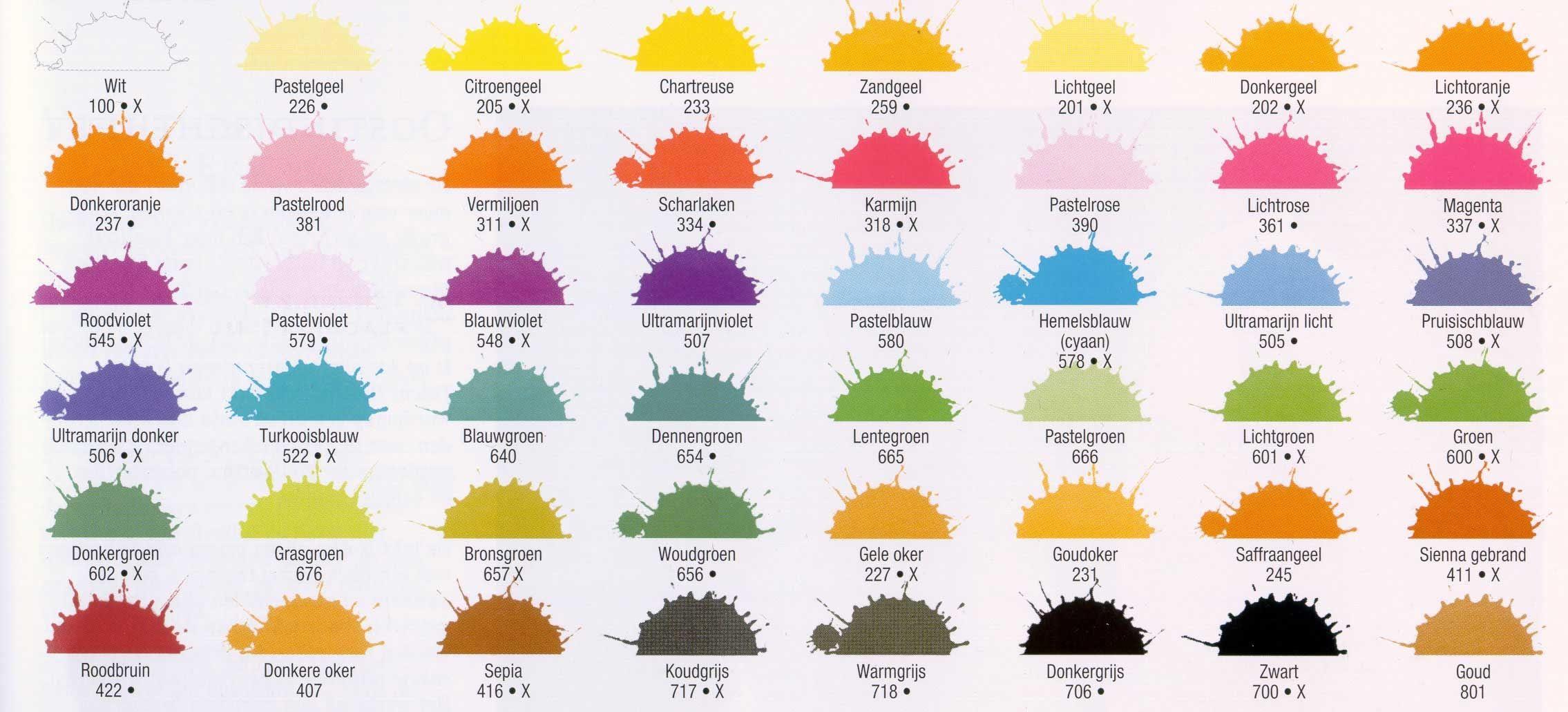 Ecoline Liquid Watercolor Kleurkaarten Afbeeldingen