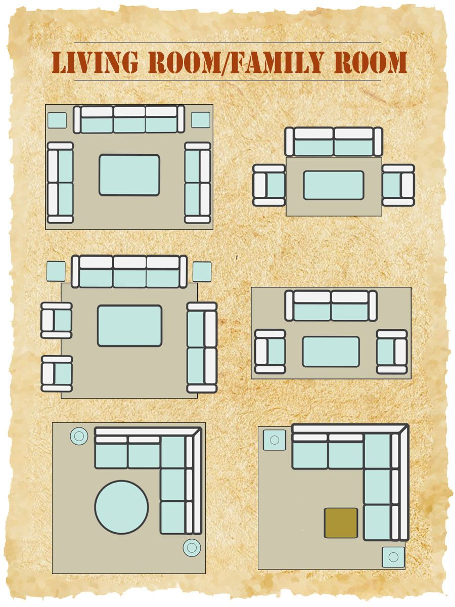 How To Arrange Area Rugs In The Living Room And Family